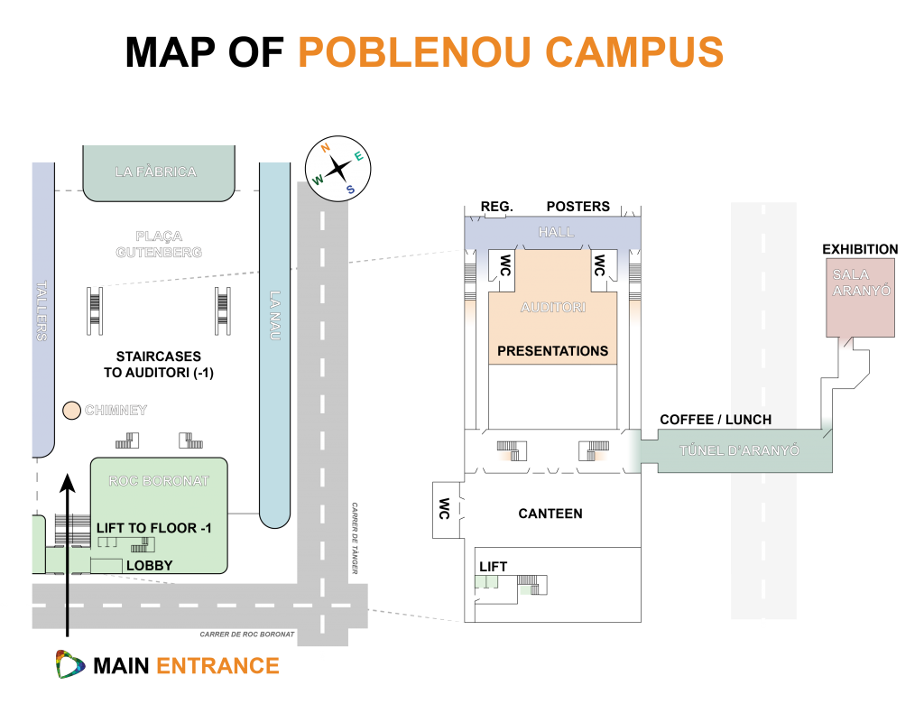 Map of Poblenou Campus. The map outlines the main entrance from the street (Roc Boronat street) and indicates the position of the escalator and elevator (through the lobby to the right for the elevator and straight ahead for the escalator). Upstairs is shown to have a washroom (to the left when exiting the elevator), the canteen (forward when exiting from the elevator) and the coffee/lunch area (past the canteen when exiting the elevator and to the left). The presentations are located at the back of the room and can be accessed by crossing the canteen, past the escalators. Two additional washrooms are located to either side of the auditorium presentation space.